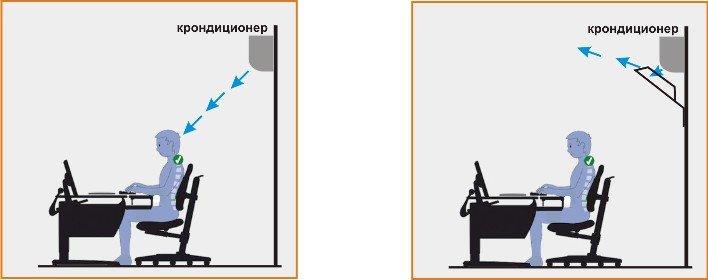 экран отражатель для кондиционера, дефлектор